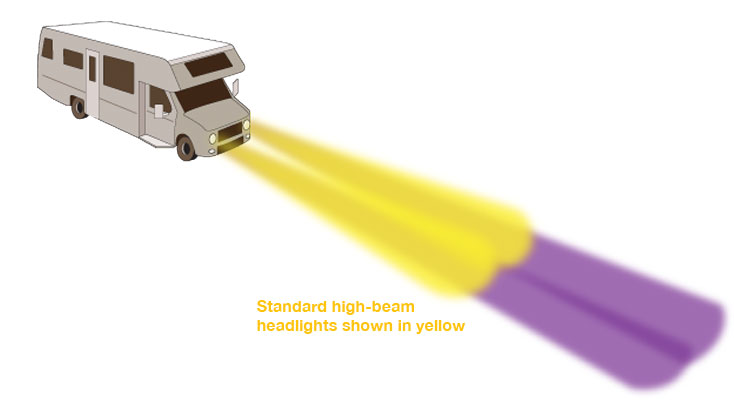 Fog Lights Shown In Tinted Purple Provide A Low Wide Angle Light Pattern To Increase Short Range Visibility Ideal For Added Safety Sleet Or Rain